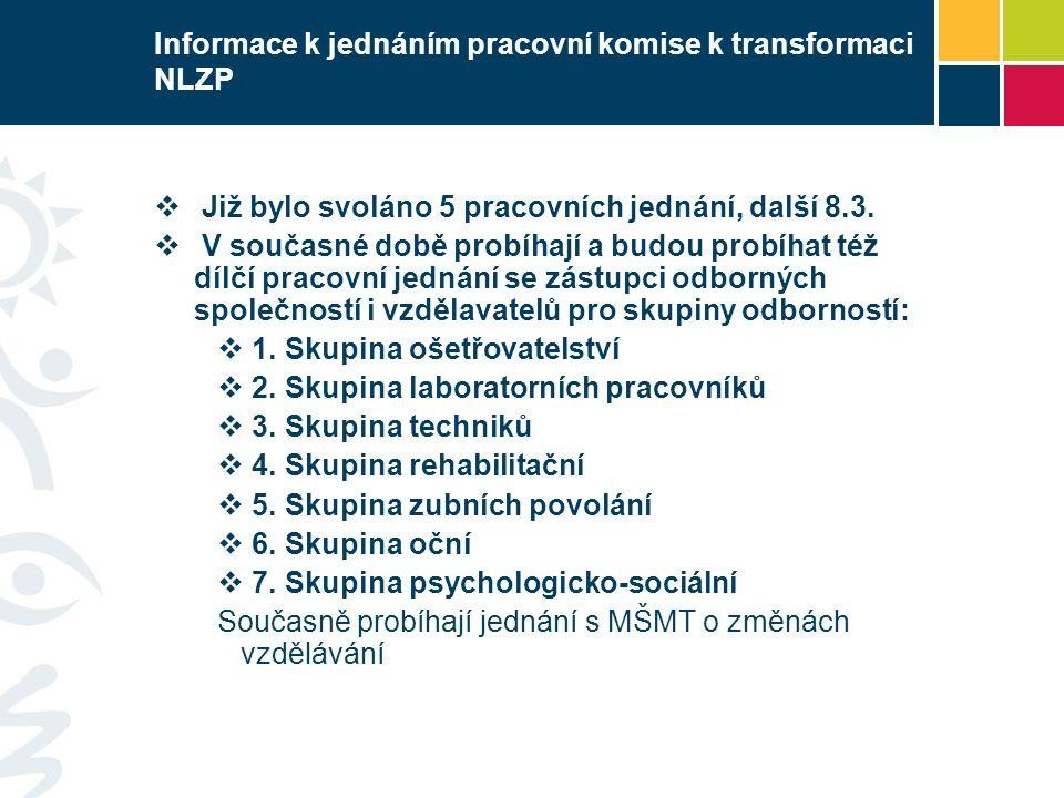 Informace k jednáním pracovní komise k transformaci NLZP  Již bylo svoláno 5 pracovních jednání, další 8.3.  V současné době probíhají a budou probí