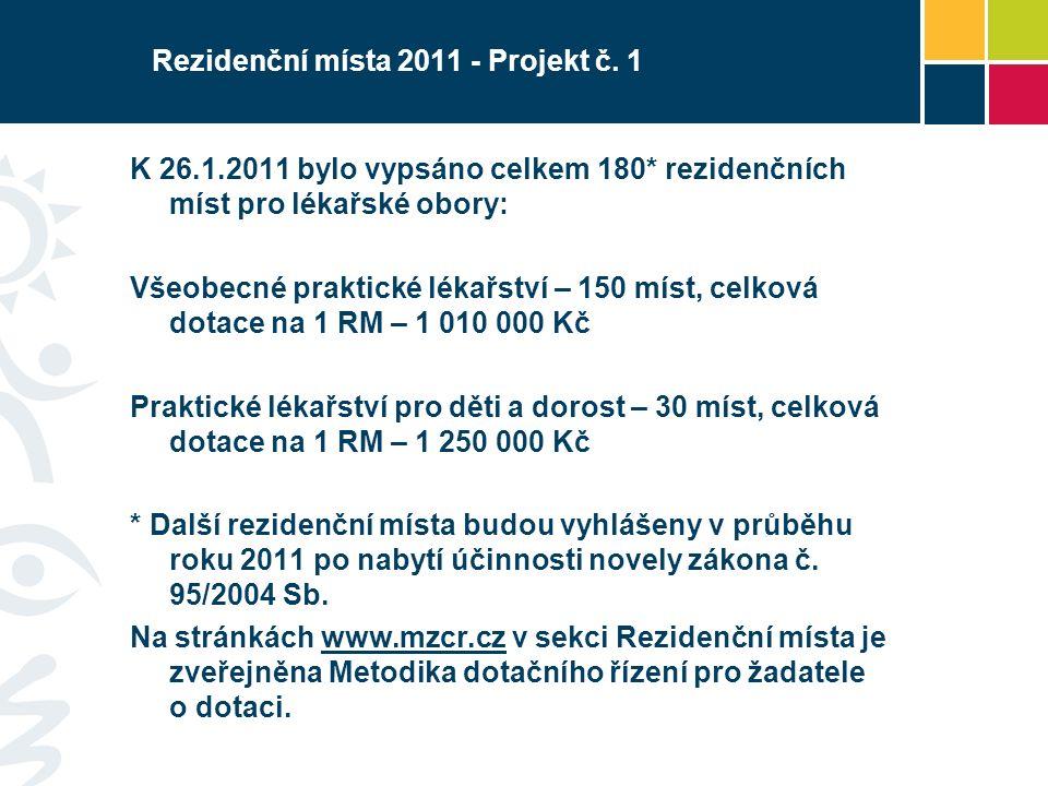 Rezidenční místa 2011 - Projekt č. 1 K 26.1.2011 bylo vypsáno celkem 180* rezidenčních míst pro lékařské obory: Všeobecné praktické lékařství – 150 mí