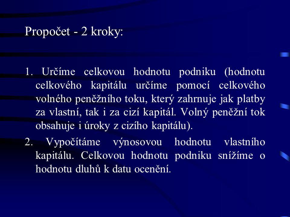Propočet - 2 kroky: 1.