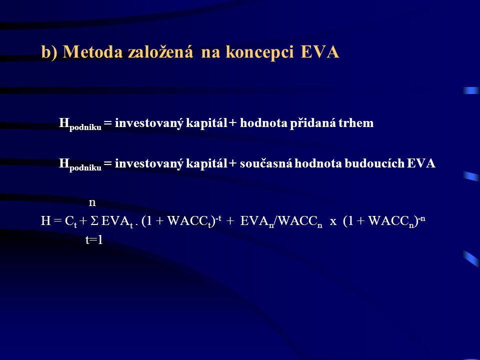 b) Metoda založená na koncepci EVA H podniku = investovaný kapitál + hodnota přidaná trhem H podniku = investovaný kapitál + současná hodnota budoucích EVA n H = C t +  EVA t.