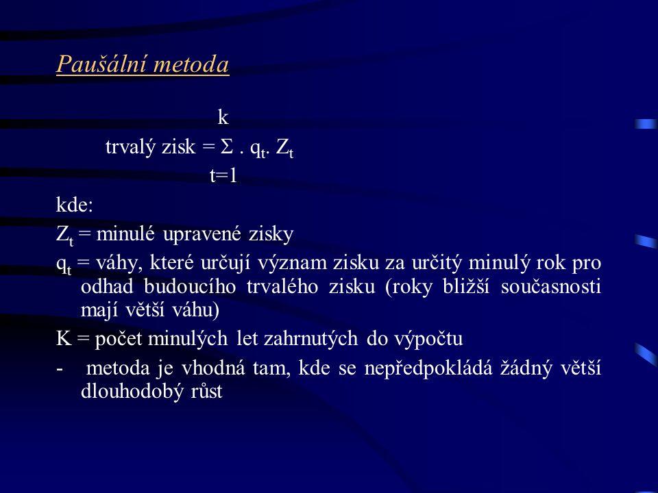 Paušální metoda k trvalý zisk = . q t.