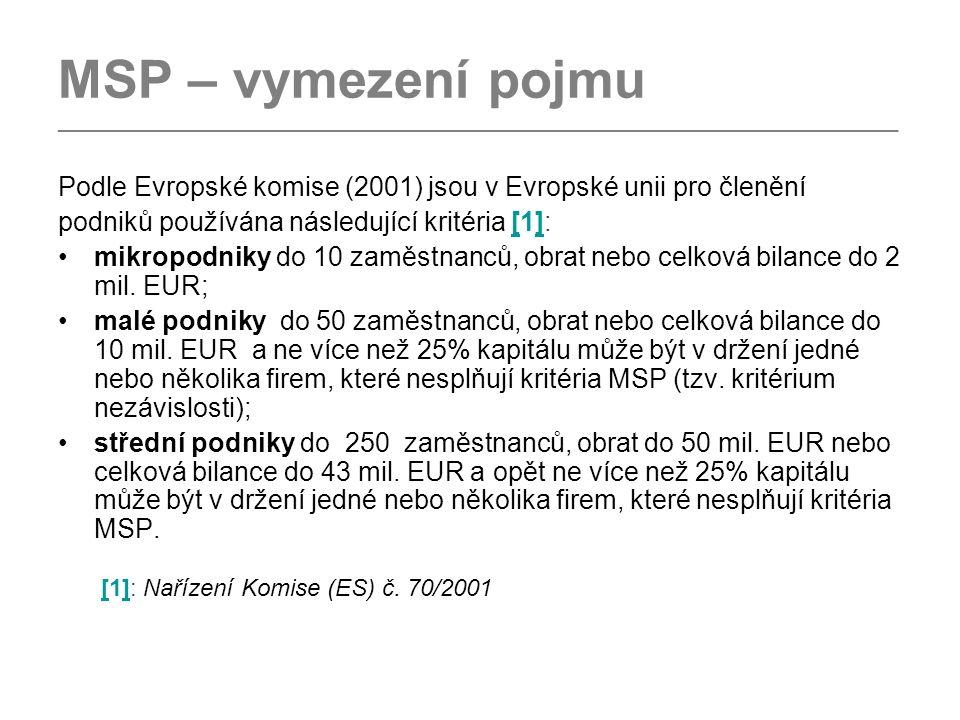 MSP – vymezení pojmu _________________________________________________________________________________ Podle Evropské komise (2001) jsou v Evropské unii pro členění podniků používána následující kritéria [1]:[] mikropodniky do 10 zaměstnanců, obrat nebo celková bilance do 2 mil.