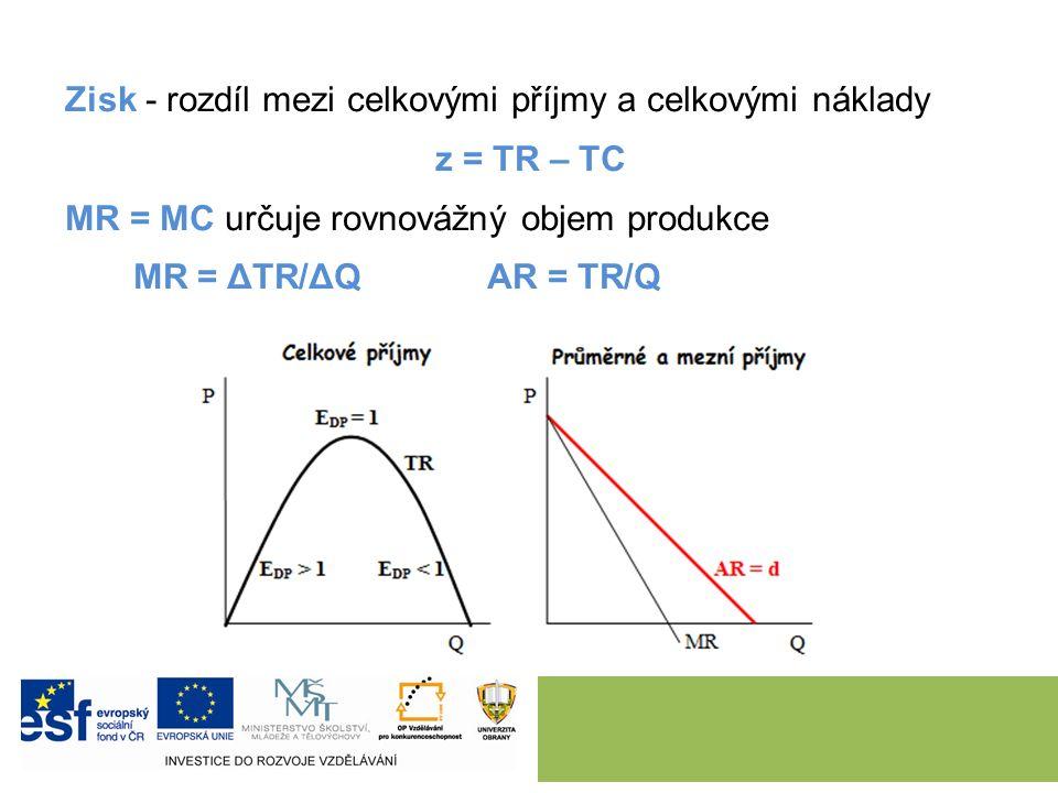 Mezní a průměrný příjem firmy v nedokonalé konkurenci Definice jednotkových příjmů: MR = TR / Q AR = TR / Q = P Základní odlišnosti od konkurence doko