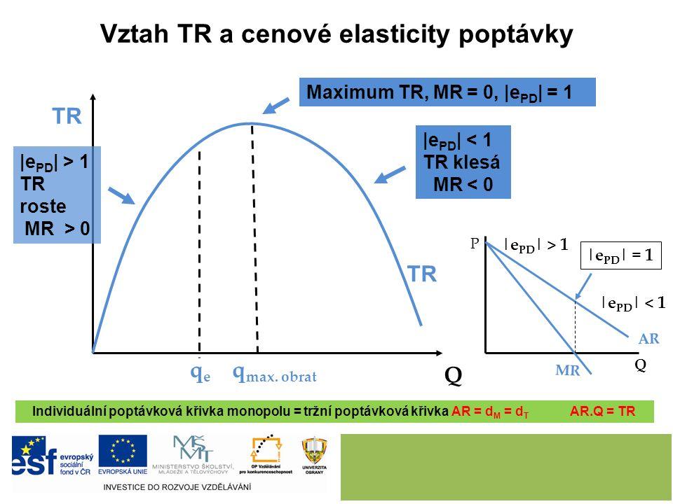 Zisk - rozdíl mezi celkovými příjmy a celkovými náklady z = TR – TC MR = MC určuje rovnovážný objem produkce MR = ΔTR/ΔQ AR = TR/Q