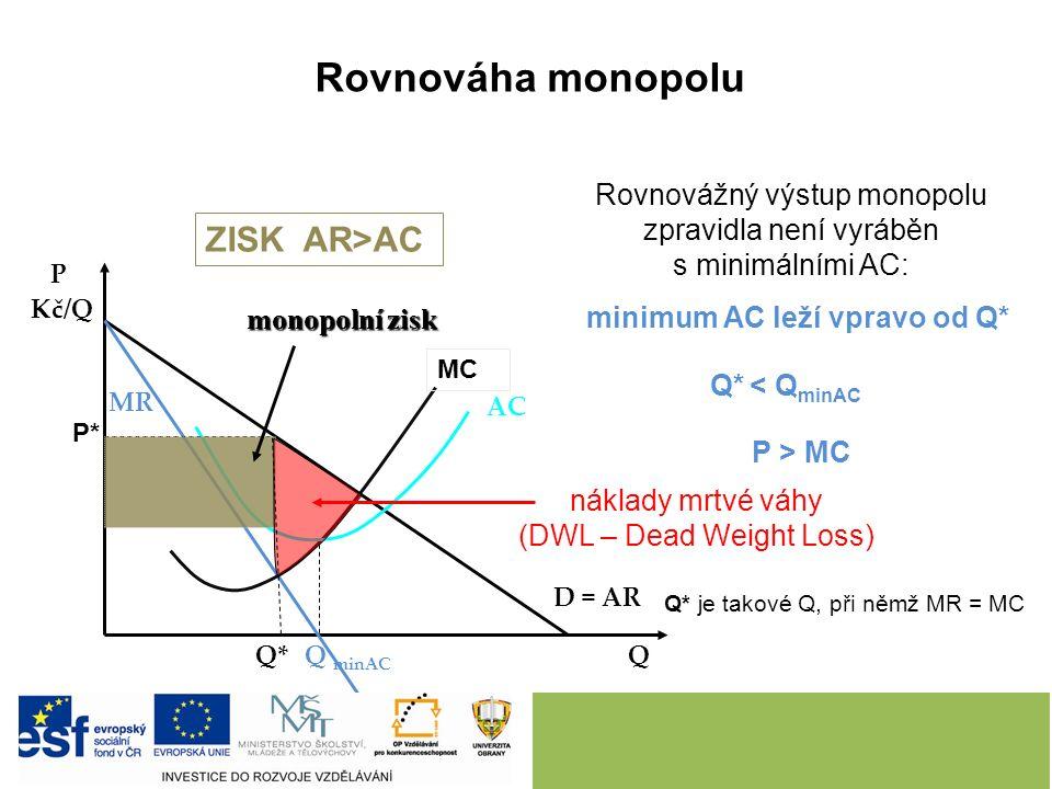 Určení ceny monopolem Cena produkce monopolu závisí na ochotě spotřebitelů ji zaplatit, tedy na tržní poptávce, je určena nad úrovní MC (P>MC) Rozdíl