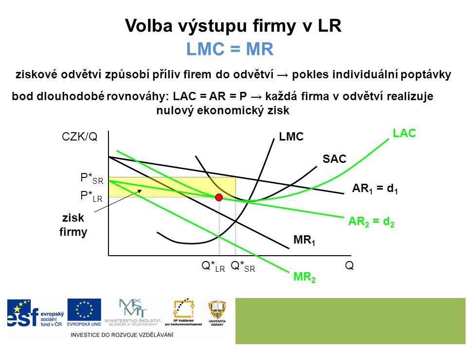 Volba výstupu v LR optimální výstup firmy = výstup kdy má firma nulový ekonomický zisk, ziskové odvětví přiláká nové firmy – vstup nových firem způsob