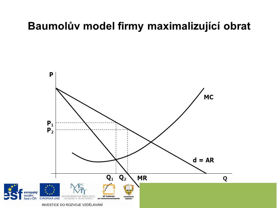 Baumolův model předpoklad - nedokonalé konkurence, - existence bariér vstupu do odvětví. cílem manažerů je maximalizace obratu firmy TR = P. Q firma m