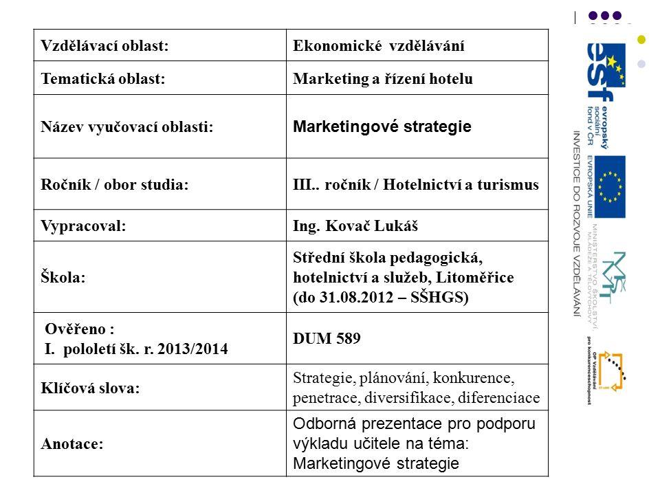 Vzdělávací oblast:Ekonomické vzdělávání Tematická oblast:Marketing a řízení hotelu Název vyučovací oblasti: Marketingové strategie Ročník / obor studia:III..