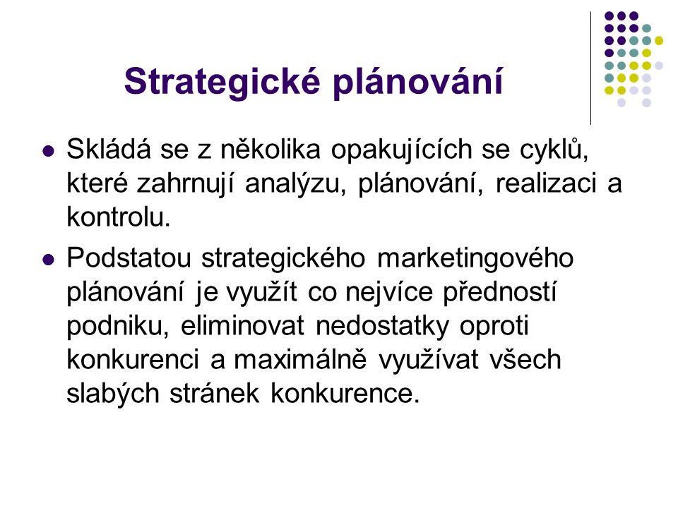 Strategické plánování Skládá se z několika opakujících se cyklů, které zahrnují analýzu, plánování, realizaci a kontrolu.