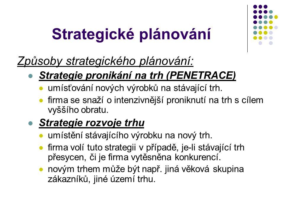 Strategické plánování Způsoby strategického plánování: Strategie rozvoje výrobku umístění nových výroků na stávající trh tuto strategii volí firma tehdy, pokud nechce ztratit věrné zákazníky – nabídne nový výrobek.