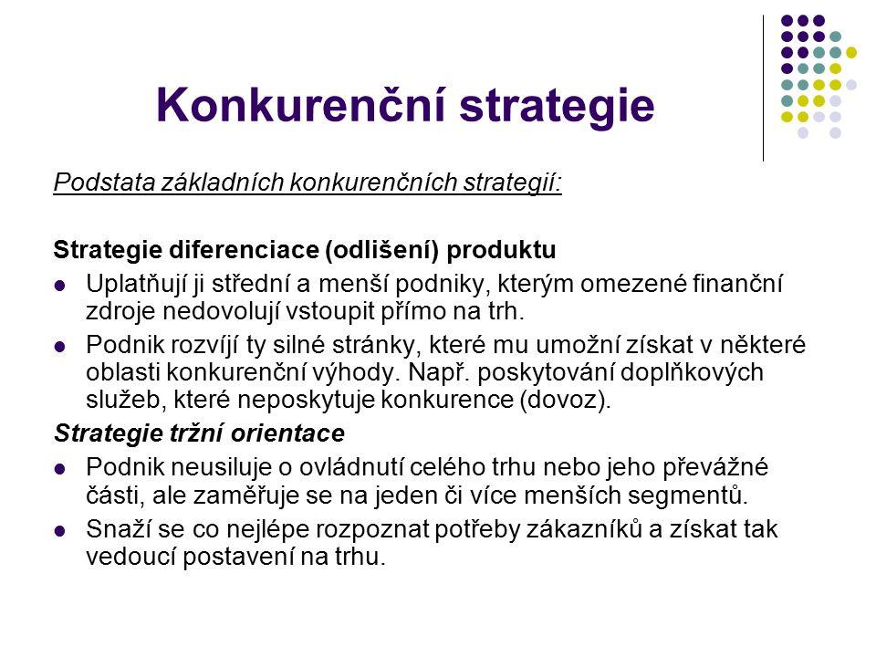Konkurenční strategie Podstata základních konkurenčních strategií: Strategie diferenciace (odlišení) produktu Uplatňují ji střední a menší podniky, kterým omezené finanční zdroje nedovolují vstoupit přímo na trh.