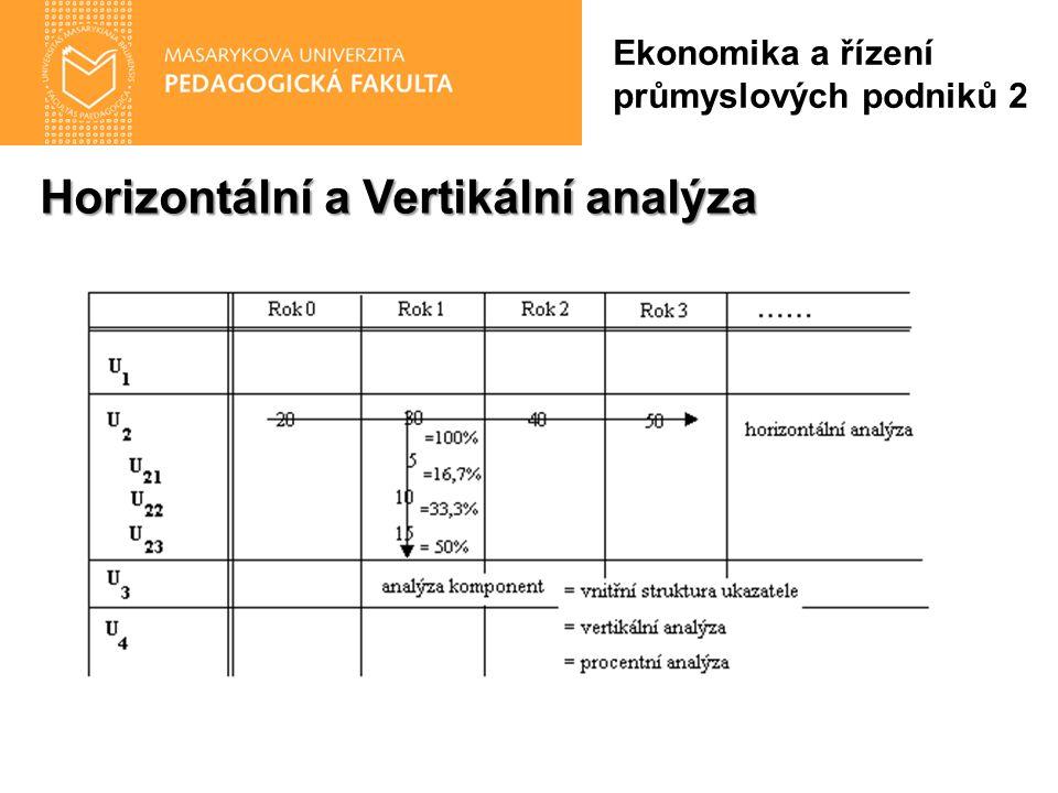 Horizontální a Vertikální analýza Ekonomika a řízení průmyslových podniků 2