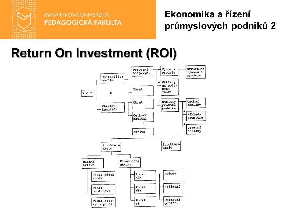 Return On Investment (ROI) Ekonomika a řízení průmyslových podniků 2