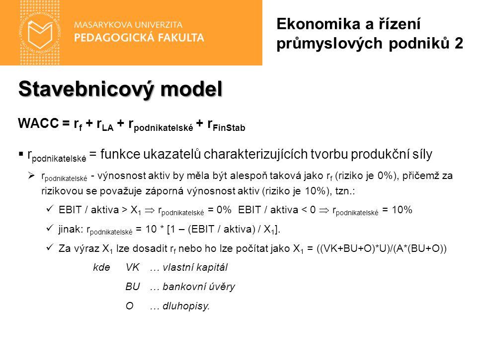Stavebnicový model WACC = r f + r LA + r podnikatelské + r FinStab  r podnikatelské = funkce ukazatelů charakterizujících tvorbu produkční síly  r p