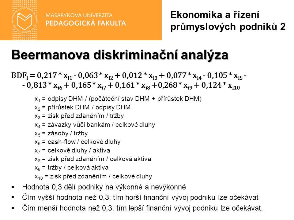 Beermanova diskriminační analýza BDF i = 0,217 * x i1 - 0,063 * x i2 + 0,012 * x i3 + 0,077 * x i4 - 0,105 * x i5 - - 0,813 * x i6 + 0,165 * x i7 + 0,161 * x i8 +0,268 * x i9 + 0,124 * x i10 x 1 = odpisy DHM / (počáteční stav DHM + přírůstek DHM) x 2 = přírůstek DHM / odpisy DHM x 3 = zisk před zdaněním / tržby x 4 = závazky vůči bankám / celkové dluhy x 5 = zásoby / tržby x 6 = cash-flow / celkové dluhy x 7 = celkové dluhy / aktiva x 8 = zisk před zdaněním / celková aktiva x 9 = tržby / celková aktiva x 10 = zisk před zdaněním / celkové dluhy  Hodnota 0,3 dělí podniky na výkonné a nevýkonné  Čím vyšší hodnota než 0,3; tím horší finanční vývoj podniku lze očekávat  Čím menší hodnota než 0,3; tím lepší finanční vývoj podniku lze očekávat.
