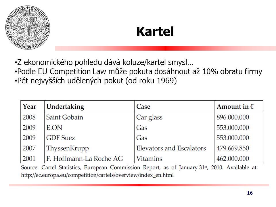 Kartel 16 Z ekonomického pohledu dává koluze/kartel smysl… Podle EU Competition Law může pokuta dosáhnout až 10% obratu firmy Pět nejvyšších udělených pokut (od roku 1969)