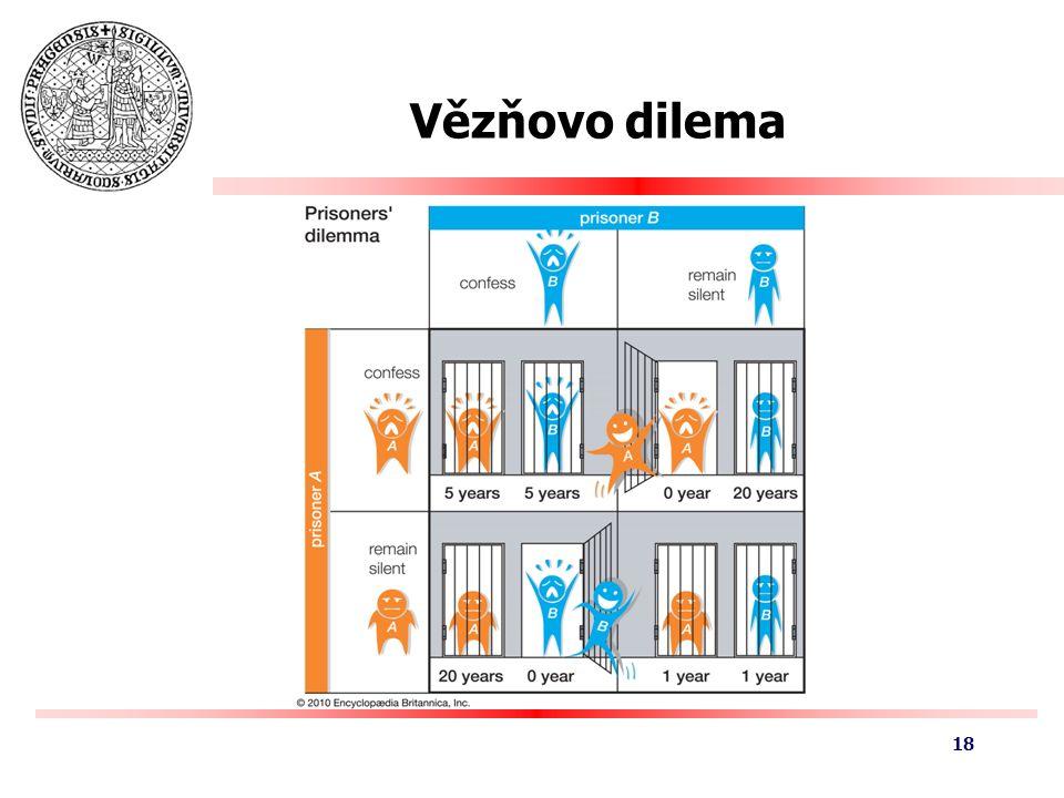 Vězňovo dilema 18