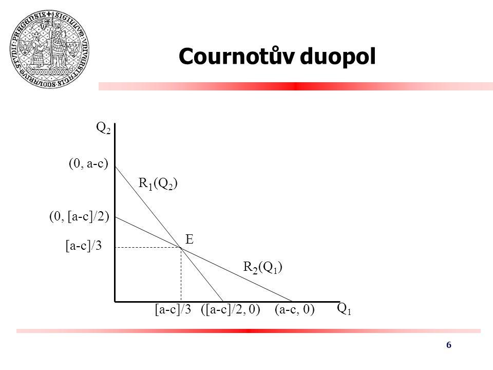 Stackelbergův duopol Dvě firmy Homogenní produkt Konstantní mezní náklady stejné pro obě firmy: c Poptávka po produktu: P(Q) = a - Q Stackelberg: dominantní firma (vůdce - F 1 ) volí objem produkce první, až poté druhá firma (Stackelbergův následovník – F 2 ) –Maximalizace ziskové funkce (zpětná indukce) 1) maxΠ 2 (Q 1, Q 2 ) = Q 2 P(Q) – Q 2 c = Q 2 [a - (Q 1 + Q 2 ) – c] 2) maxΠ 1 (Q 1, Q 2 ) = Q 1 P(Q) - Q 1 c = Q 1 [a - (Q 1 + R 2 (Q 2 )) – c] 7
