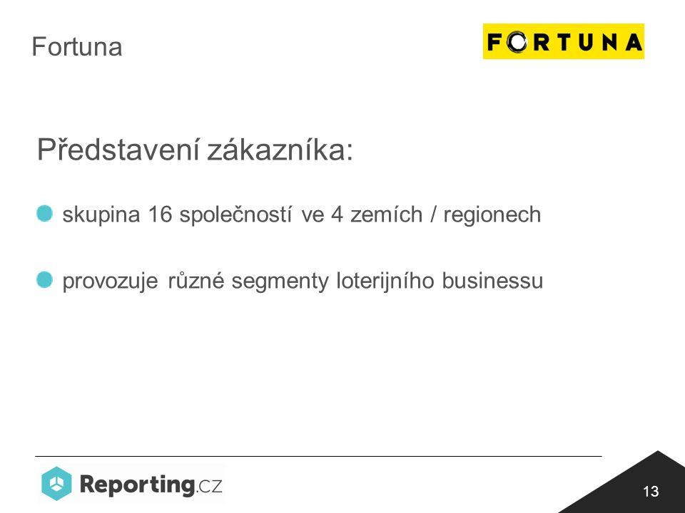 13 Fortuna Představení zákazníka: skupina 16 společností ve 4 zemích / regionech provozuje různé segmenty loterijního businessu