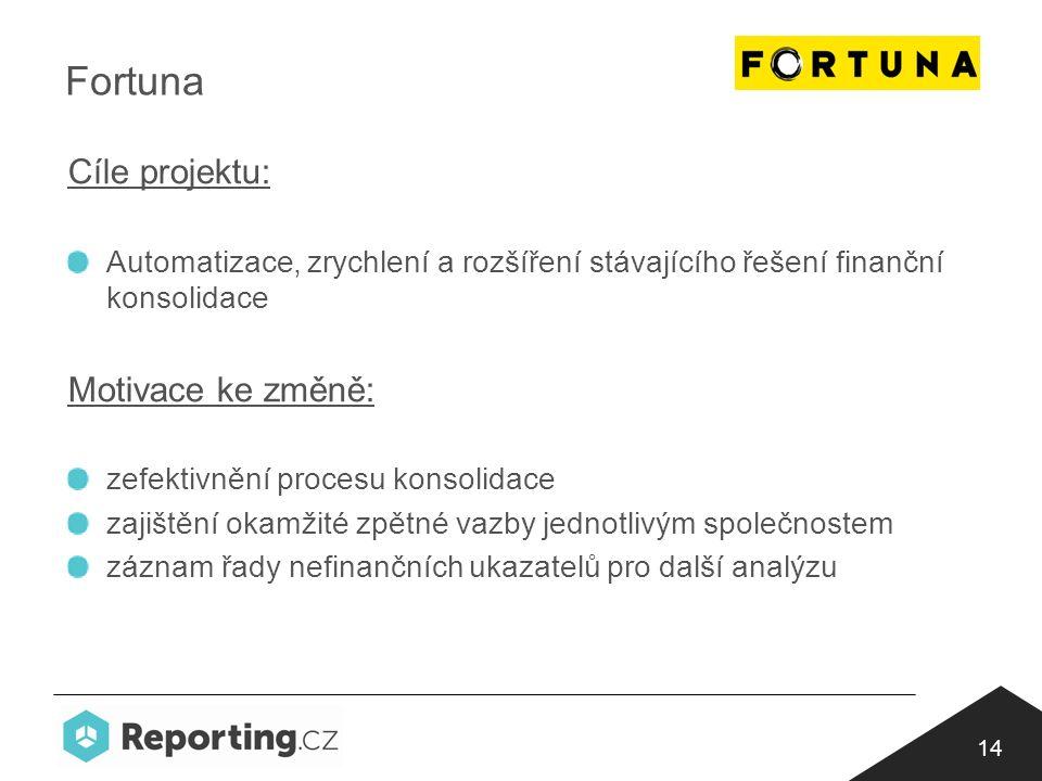 14 Fortuna Cíle projektu: Automatizace, zrychlení a rozšíření stávajícího řešení finanční konsolidace Motivace ke změně: zefektivnění procesu konsolidace zajištění okamžité zpětné vazby jednotlivým společnostem záznam řady nefinančních ukazatelů pro další analýzu
