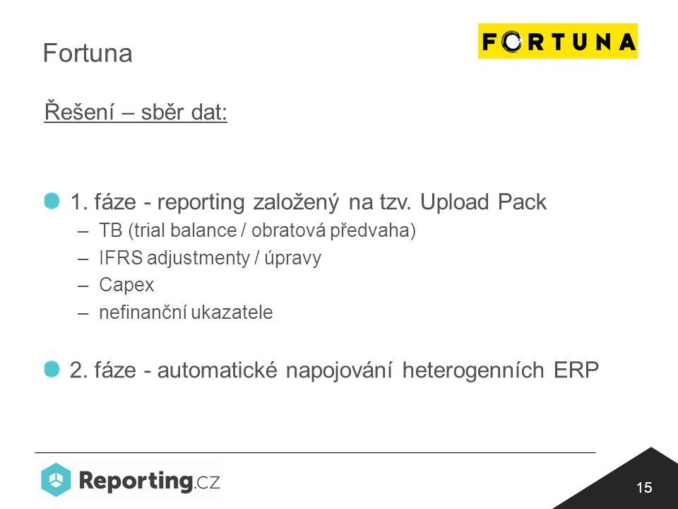 15 Řešení – sběr dat: 1. fáze - reporting založený na tzv.