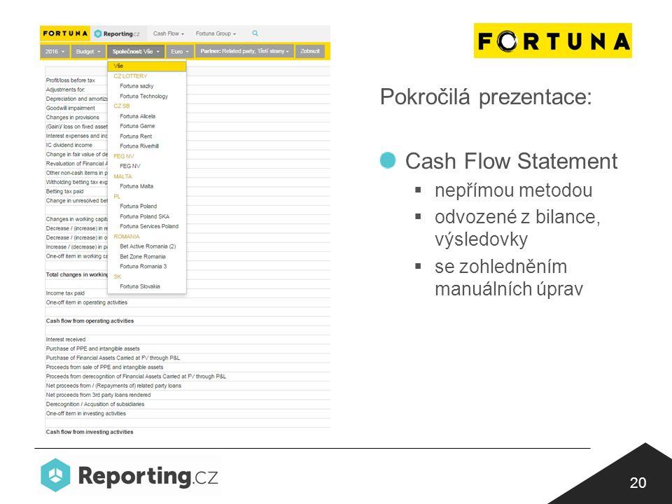 20 Pokročilá prezentace: Cash Flow Statement  nepřímou metodou  odvozené z bilance, výsledovky  se zohledněním manuálních úprav