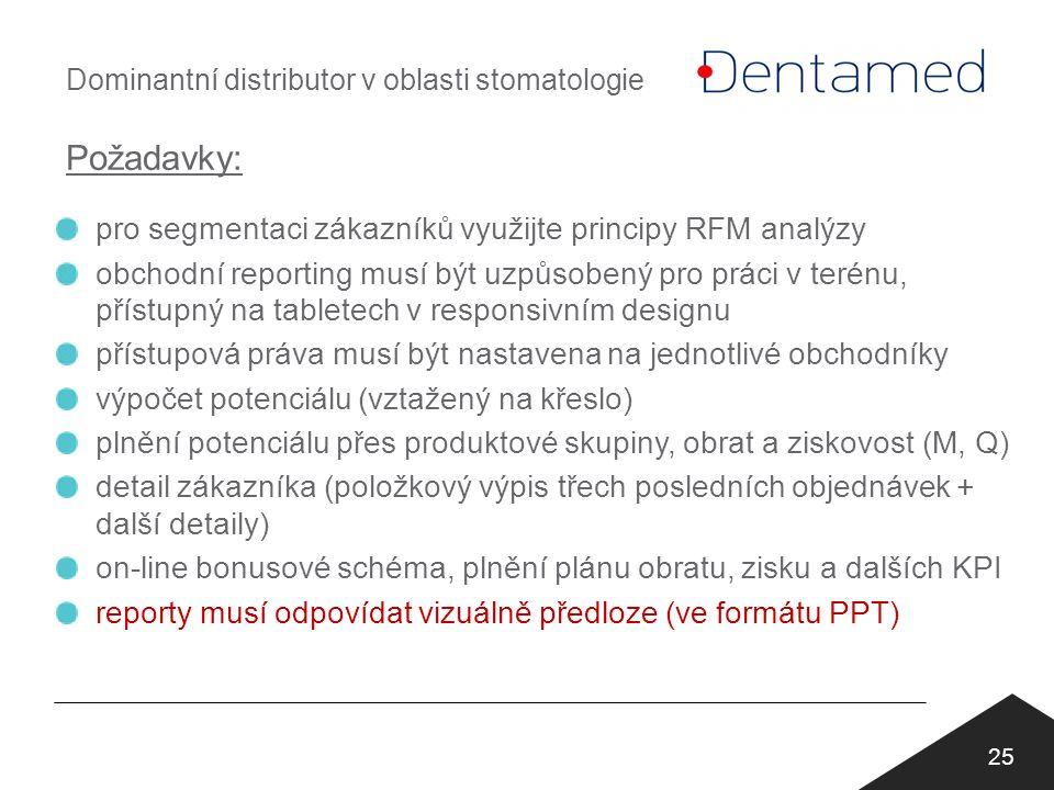 Požadavky: 25 pro segmentaci zákazníků využijte principy RFM analýzy obchodní reporting musí být uzpůsobený pro práci v terénu, přístupný na tabletech v responsivním designu přístupová práva musí být nastavena na jednotlivé obchodníky výpočet potenciálu (vztažený na křeslo) plnění potenciálu přes produktové skupiny, obrat a ziskovost (M, Q) detail zákazníka (položkový výpis třech posledních objednávek + další detaily) on-line bonusové schéma, plnění plánu obratu, zisku a dalších KPI reporty musí odpovídat vizuálně předloze (ve formátu PPT) Dominantní distributor v oblasti stomatologie