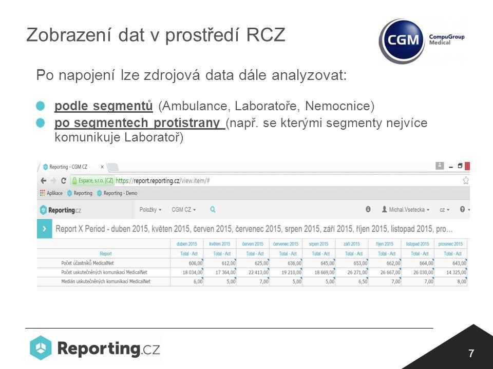 7 Zobrazení dat v prostředí RCZ Po napojení lze zdrojová data dále analyzovat: podle segmentů (Ambulance, Laboratoře, Nemocnice) po segmentech protistrany (např.