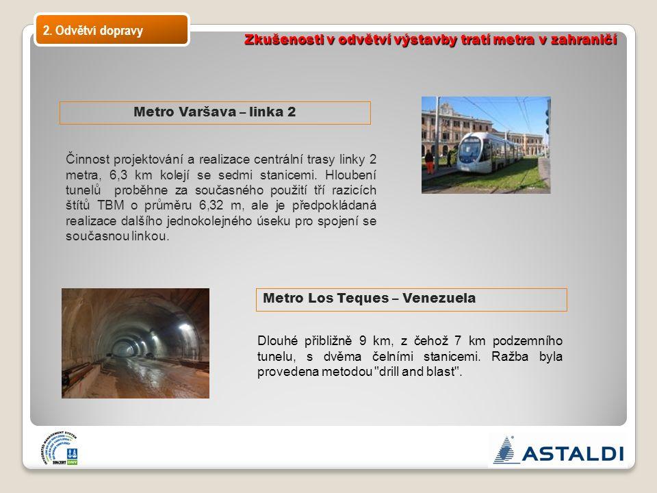 Činnost projektování a realizace centrální trasy linky 2 metra, 6,3 km kolejí se sedmi stanicemi.