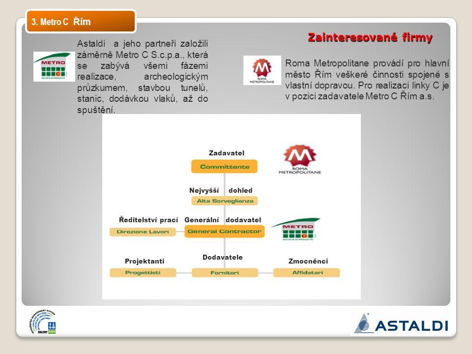 Zainteresované firmy Roma Metropolitane provádí pro hlavní město Řím veškeré činnosti spojené s vlastní dopravou. Pro realizaci linky C je v pozici za