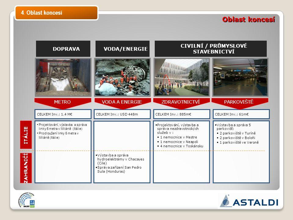 Výstavba a správa 5 parkovišť: 2 parkoviště v Turíně 2 parkoviště v Boloňi 1 parkoviště ve Veroně Projektování, výstavba a správa nezdravotnických slu