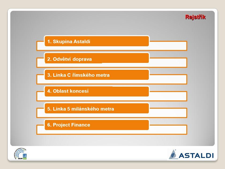 Rejstřík 1.Il Gruppo Astaldi2.Il settore dei trasporti3.La linea C della metropolitana di Roma4.Il settore delle concessioni5.La linea 5 della metropolitana di Milano6.Il Project Finance 1.