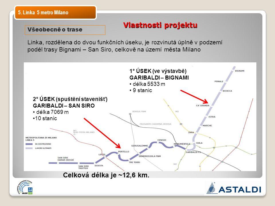 Linka, rozdělena do dvou funkčních úseku, je rozvinutá úplně v podzemí podél trasy Bignami – San Siro, celkově na území města Milano Celková délka je