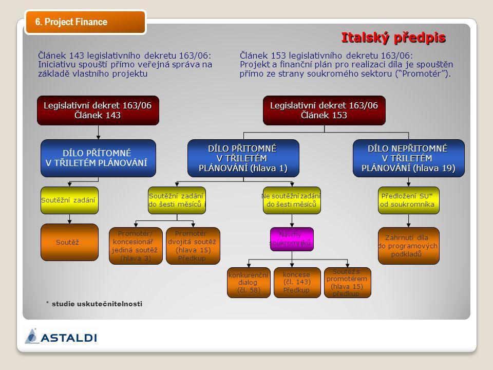 Italský předpis Článek 143 legislativního dekretu 163/06: Iniciativu spouští přímo veřejná správa na základě vlastního projektu Článek 153 legislativního dekretu 163/06: Projekt a finanční plán pro realizaci díla je spouštěn přímo ze strany soukromého sektoru ( Promotér ).