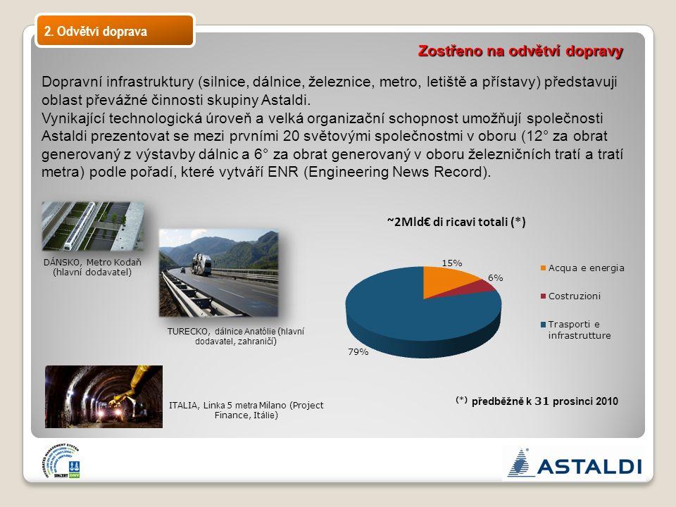 Dopravní infrastruktury (silnice, dálnice, železnice, metro, letiště a přístavy) představuji oblast převážné činnosti skupiny Astaldi.