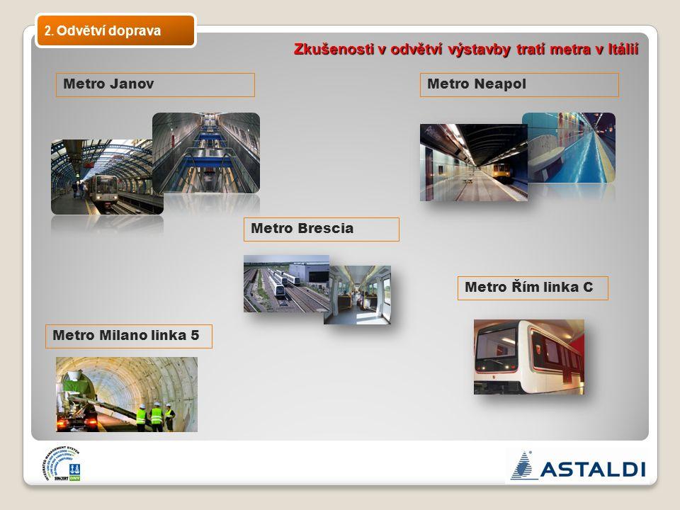 2. Odvětví doprava Zkušenosti v odvětví výstavby tratí metra v Itálií Metro JanovMetro Neapol Metro Brescia Metro Milano linka 5 Metro Řím linka C