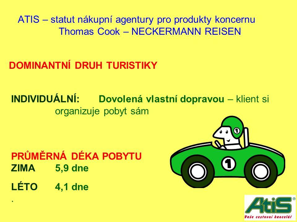 ATIS – statut nákupní agentury pro produkty koncernu Thomas Cook – NECKERMANN REISEN INDIVIDUÁLNÍ: Dovolená vlastní dopravou – klient si organizuje pobyt sám PRŮMĚRNÁ DÉKA POBYTU ZIMA 5,9 dne LÉTO 4,1 dne.