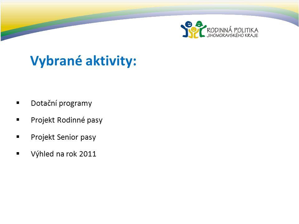 Vybrané aktivity:  Dotační programy  Projekt Rodinné pasy  Projekt Senior pasy  Výhled na rok 2011