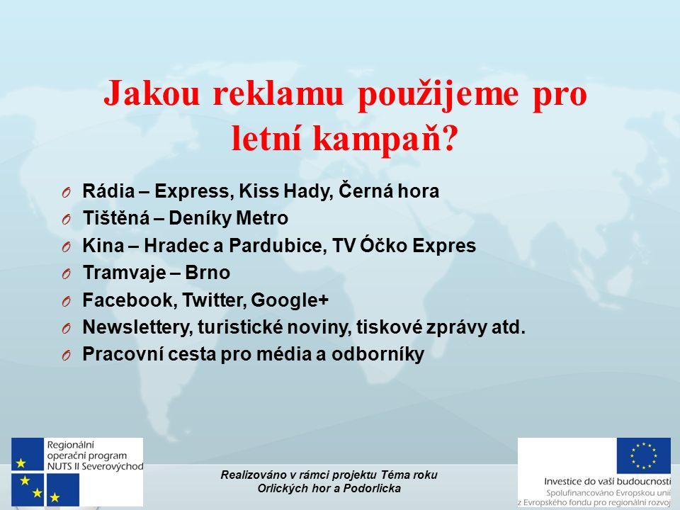 O Rádia – Express, Kiss Hady, Černá hora O Tištěná – Deníky Metro O Kina – Hradec a Pardubice, TV Óčko Expres O Tramvaje – Brno O Facebook, Twitter, Google+ O Newslettery, turistické noviny, tiskové zprávy atd.