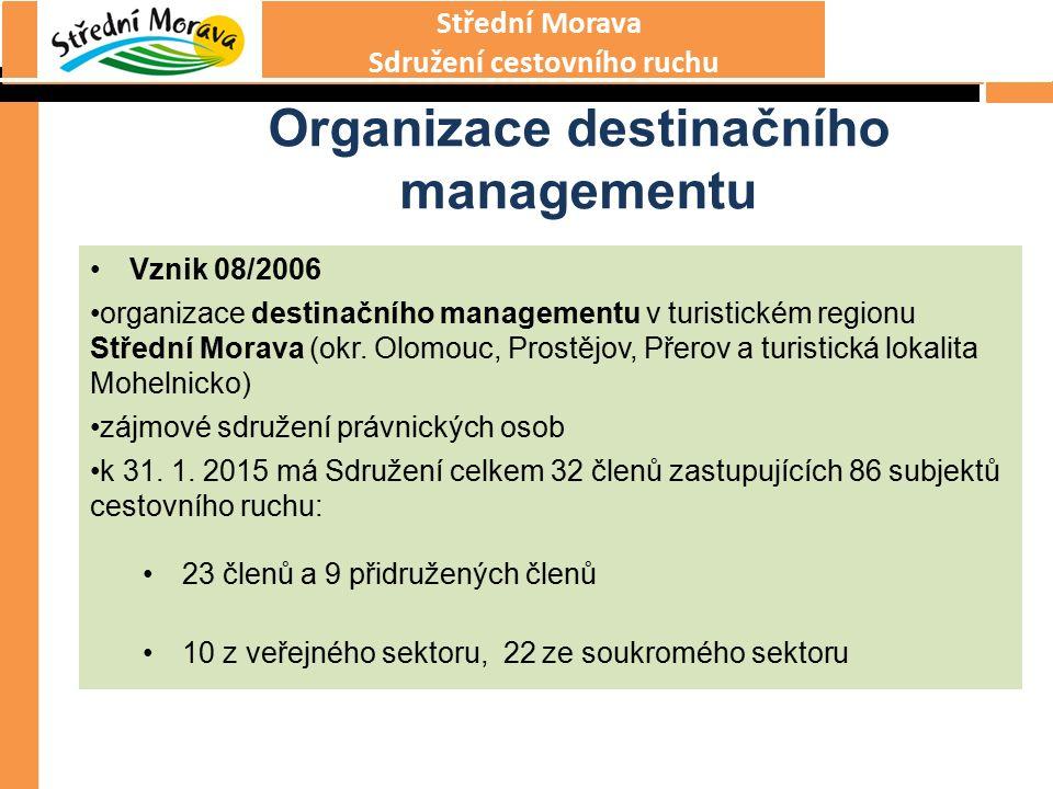 Střední Morava Sdružení cestovního ruchu Organizace destinačního managementu Vznik 08/2006 organizace destinačního managementu v turistickém regionu Střední Morava (okr.