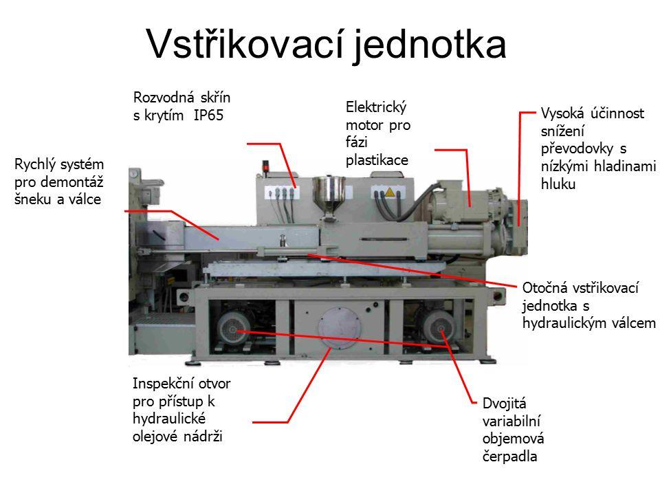 Vstřikovací jednotka Inspekční otvor pro přístup k hydraulické olejové nádrži Dvojitá variabilní objemová čerpadla Vysoká účinnost snížení převodovky