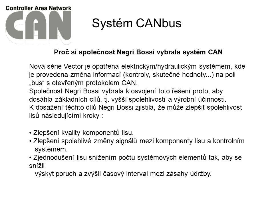 Proč si společnost Negri Bossi vybrala systém CAN Nová série Vector je opatřena elektrickým/hydraulickým systémem, kde je provedena změna informací (k