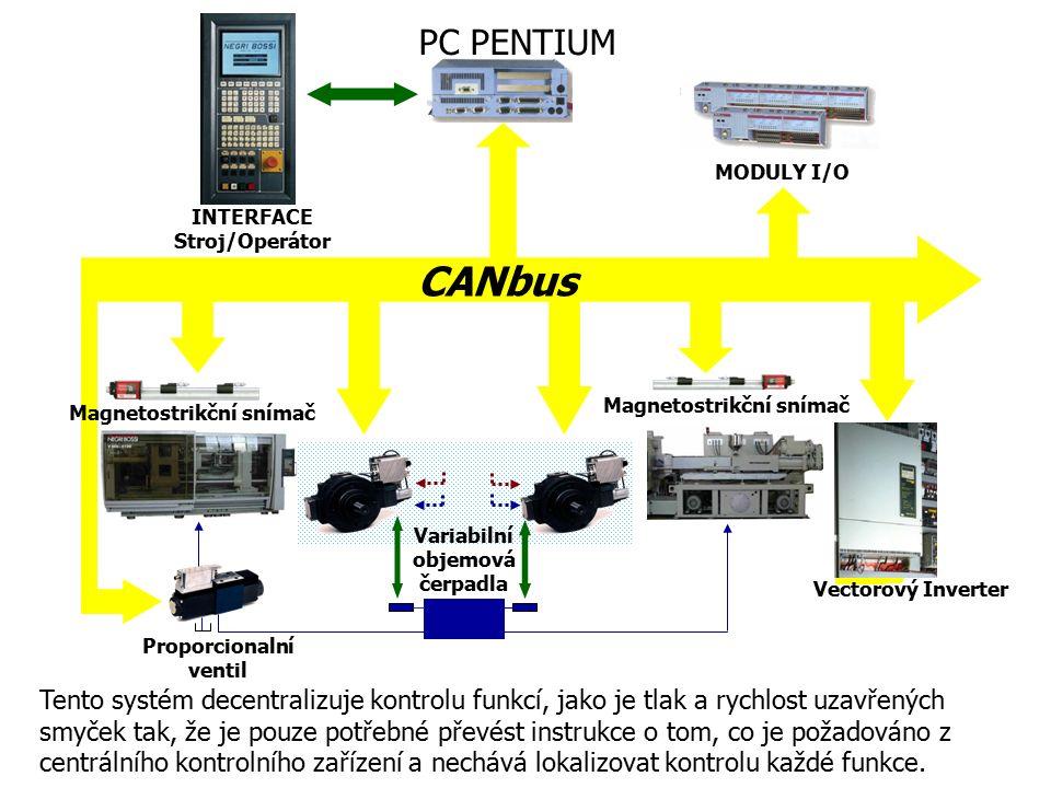 Tento systém decentralizuje kontrolu funkcí, jako je tlak a rychlost uzavřených smyček tak, že je pouze potřebné převést instrukce o tom, co je požado