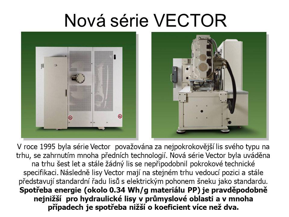 V roce 1995 byla série Vector považována za nejpokrokovější lis svého typu na trhu, se zahrnutím mnoha předních technologií. Nová série Vector byla uv