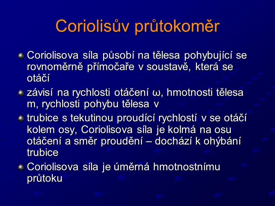 Coriolisův průtokoměr Coriolisova síla působí na tělesa pohybující se rovnoměrně přímočaře v soustavě, která se otáčí závisí na rychlosti otáčení ω, hmotnosti tělesa m, rychlosti pohybu tělesa v trubice s tekutinou proudící rychlostí v se otáčí kolem osy, Coriolisova síla je kolmá na osu otáčení a směr proudění – dochází k ohýbání trubice Coriolisova síla je úměrná hmotnostnímu průtoku