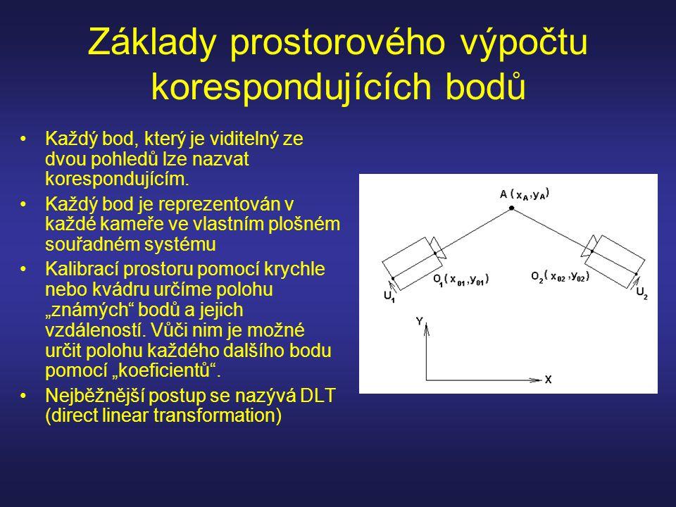 Základy prostorového výpočtu korespondujících bodů Každý bod, který je viditelný ze dvou pohledů lze nazvat korespondujícím.
