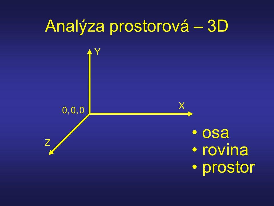 Analýza prostorová – 3D Y X Z 00, osa rovina prostor