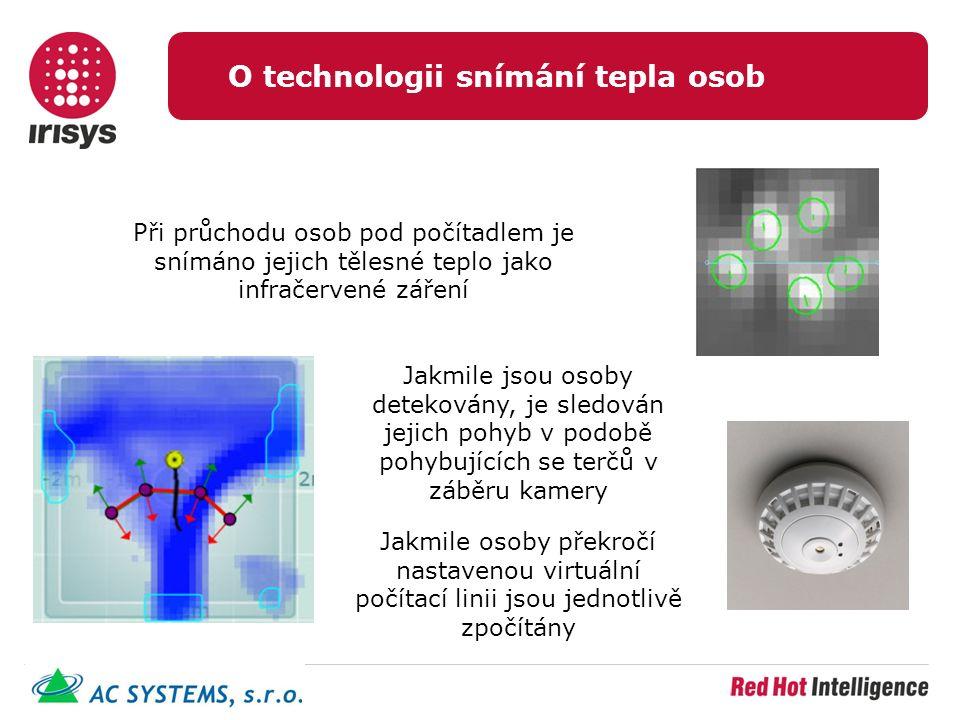 O technologii snímání tepla osob Při průchodu osob pod počítadlem je snímáno jejich tělesné teplo jako infračervené záření Jakmile jsou osoby detekovány, je sledován jejich pohyb v podobě pohybujících se terčů v záběru kamery Jakmile osoby překročí nastavenou virtuální počítací linii jsou jednotlivě zpočítány