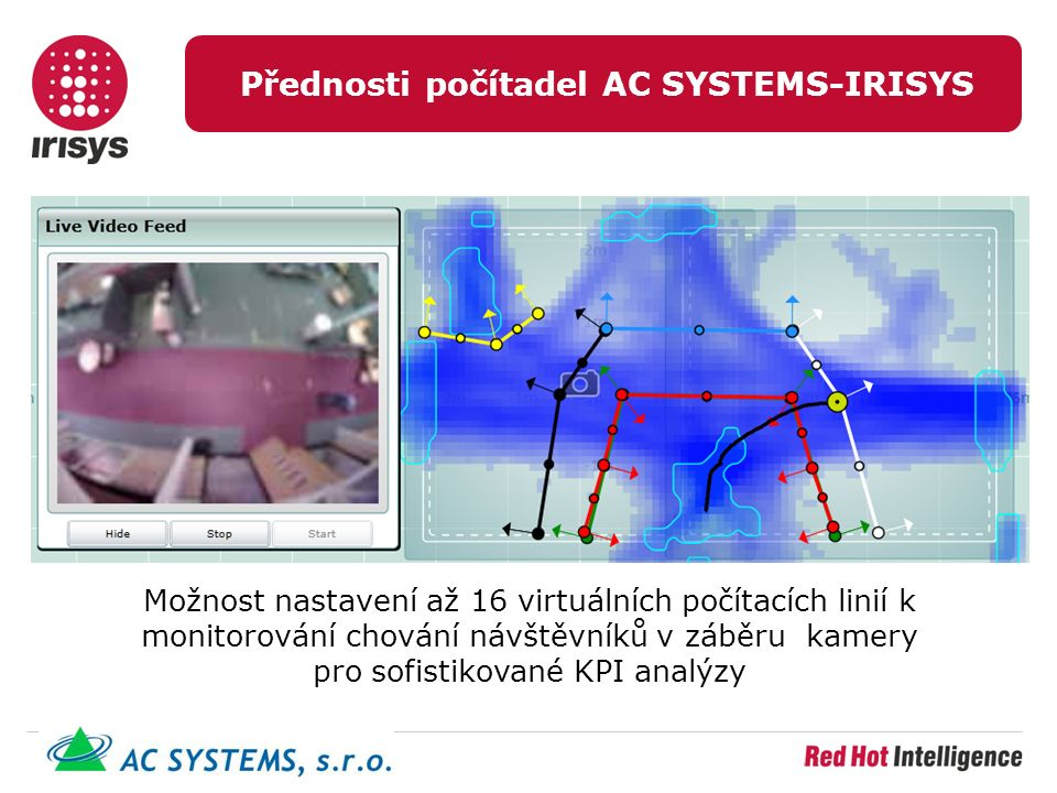 Přednosti počítadel AC SYSTEMS-IRISYS Možnost nastavení až 16 virtuálních počítacích linií k monitorování chování návštěvníků v záběru kamery pro sofistikované KPI analýzy
