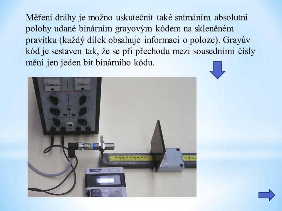 Měření dráhy je možno uskutečnit také snímáním absolutní polohy udané binárním grayovým kódem na skleněném pravítku (každý dílek obsahuje informaci o poloze).